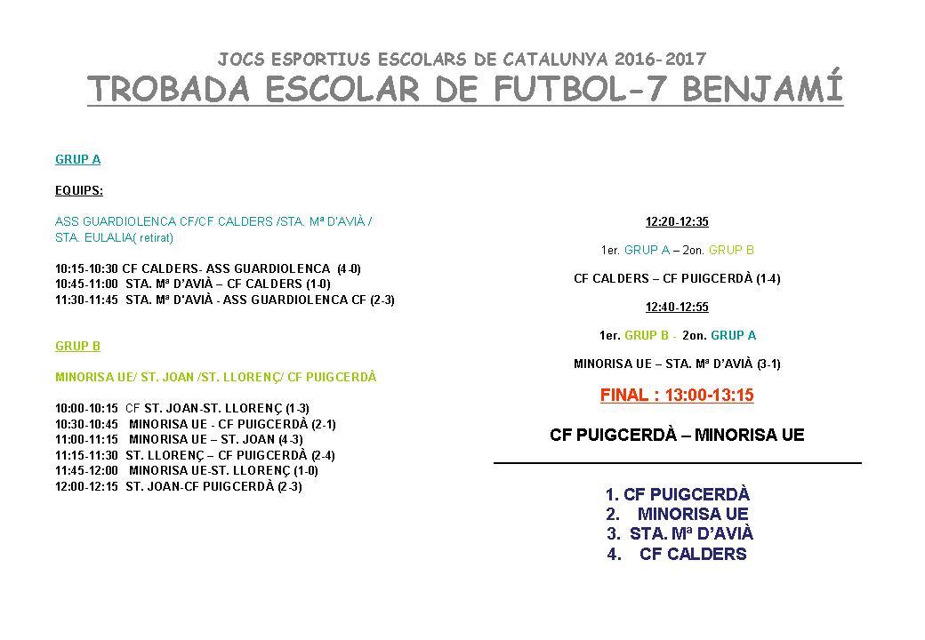 TROBADA escolar futbol-7 benjami 16-17 avià resultats